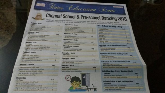 Times of India Pre-School Ranking 2018 - 1
